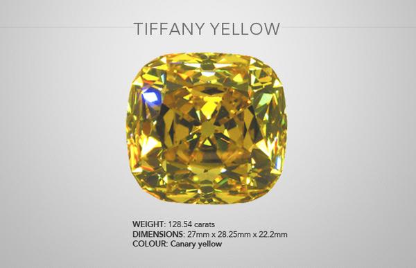 Tiffany Sárga Gyémánt története